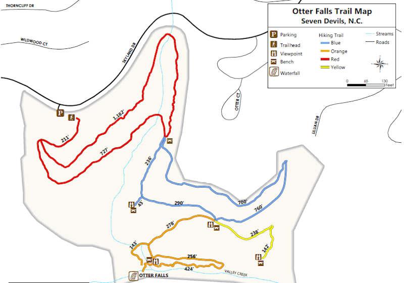 Otter Falls, NC