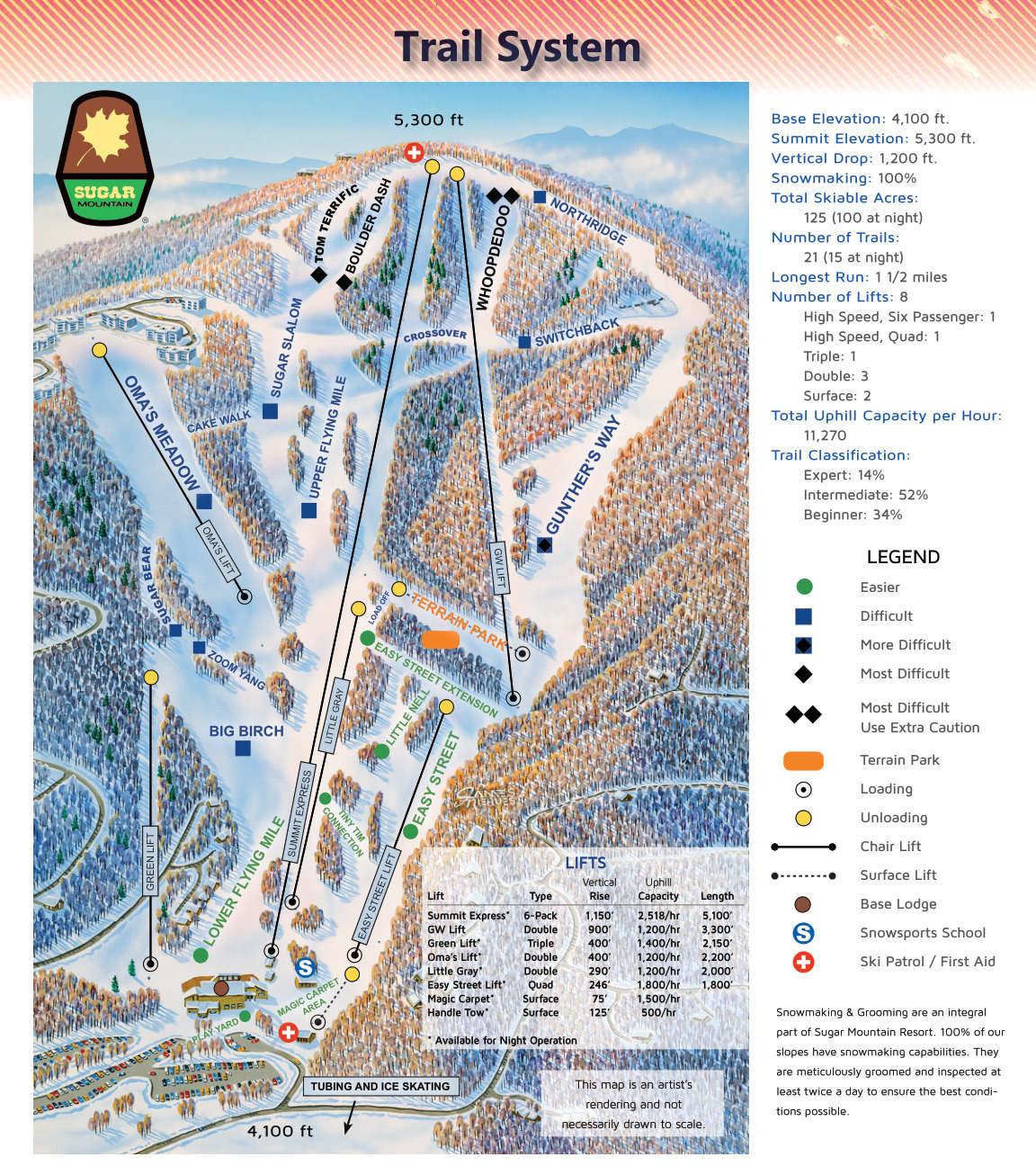 Sugar Mountain Ski Slope Trail Map